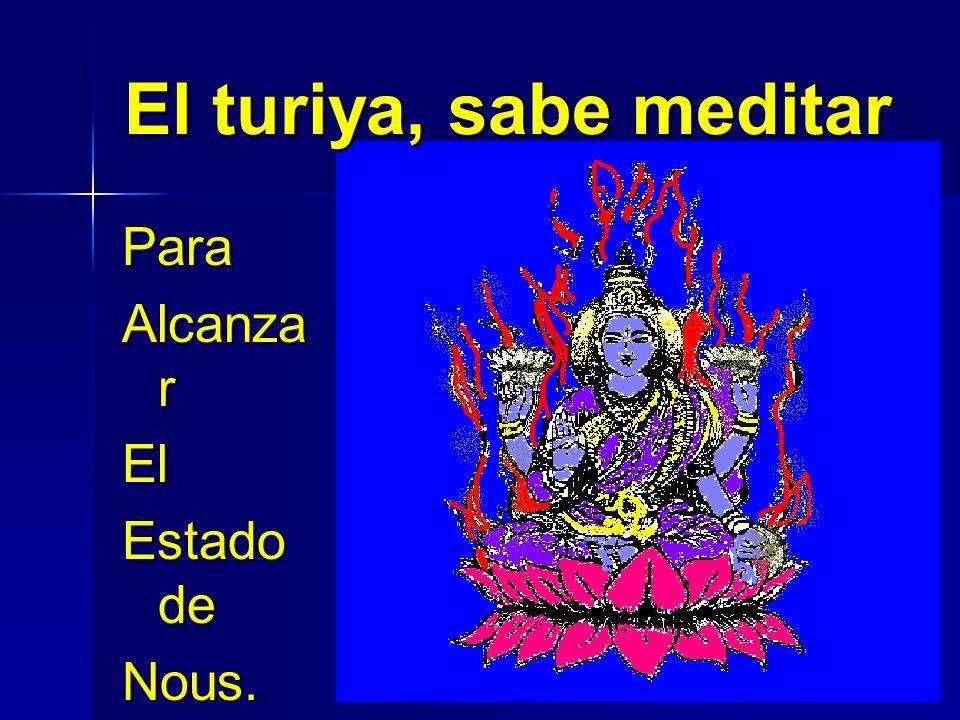 El subconsciente, inconciente e infraconciente, Son formas de conciencia