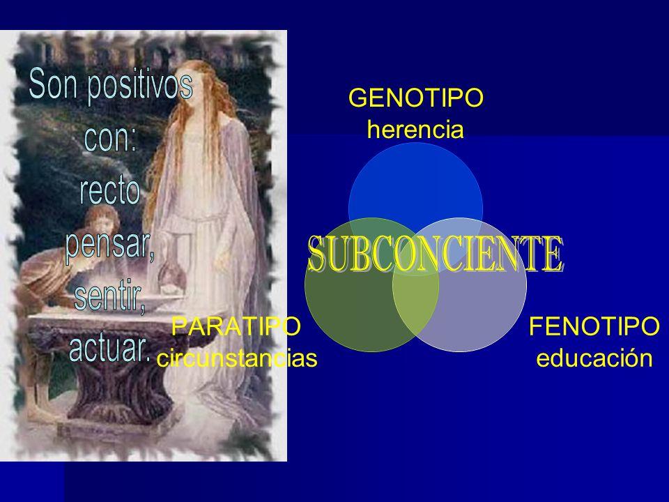 La perversión sexual alimenta el infraconciente El jardín de las delicias, Bosco