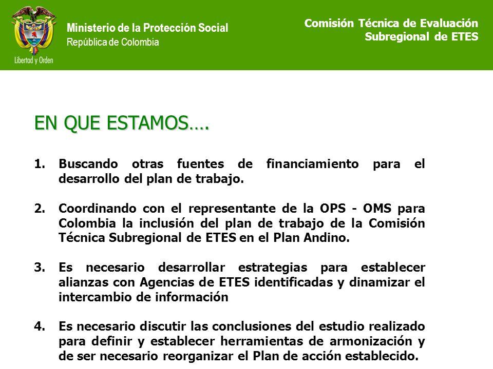 Ministerio de la Protección Social República de Colombia EN QUE ESTAMOS….