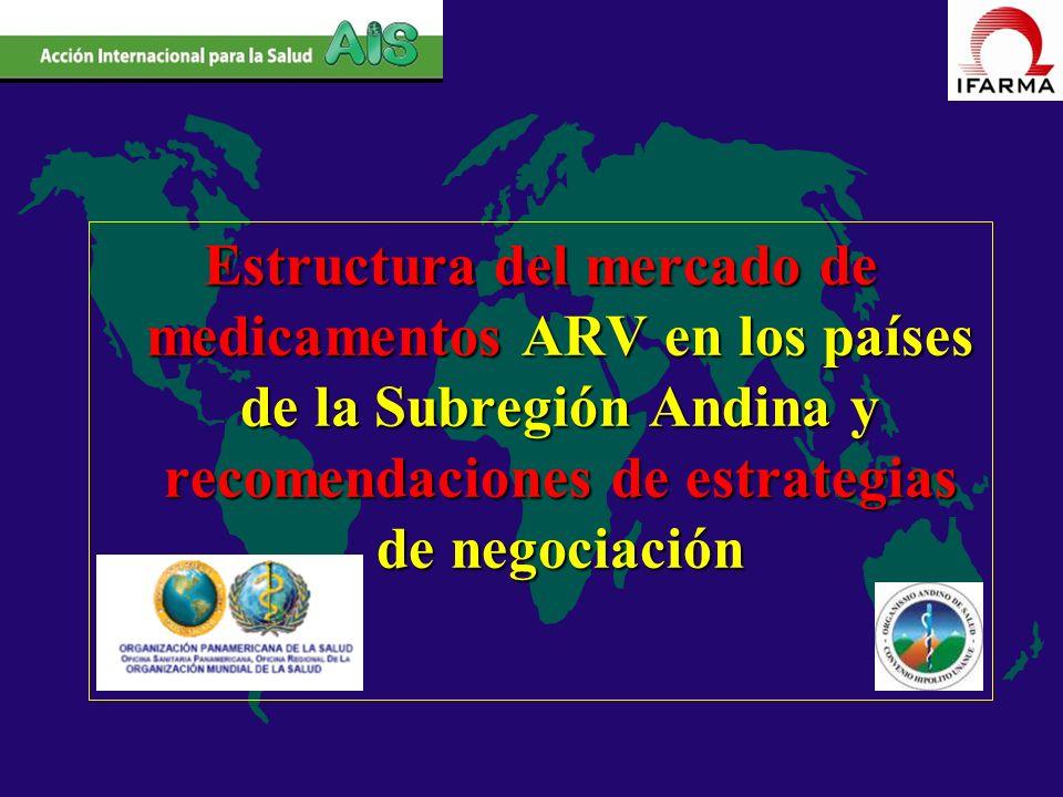 Estructura del mercado de medicamentos ARV en los países de la Subregión Andina y recomendaciones de estrategias de negociación