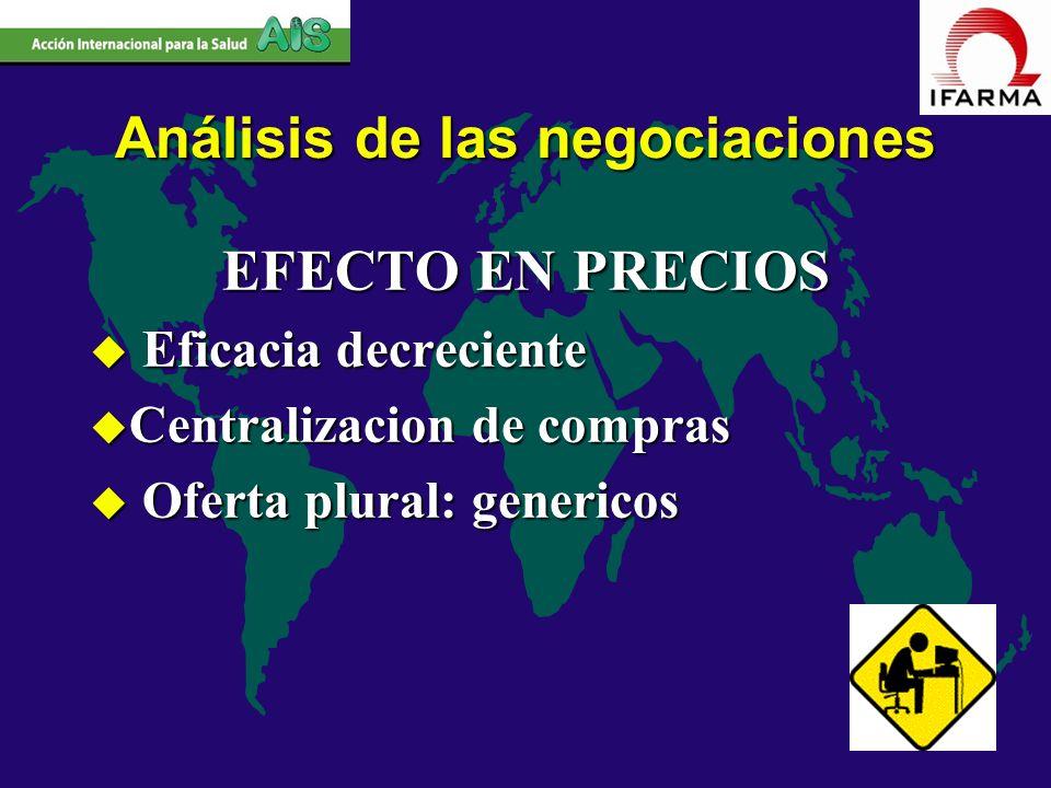 EFECTO EN PRECIOS u Eficacia decreciente u Centralizacion de compras u Oferta plural: genericos Análisis de las negociaciones