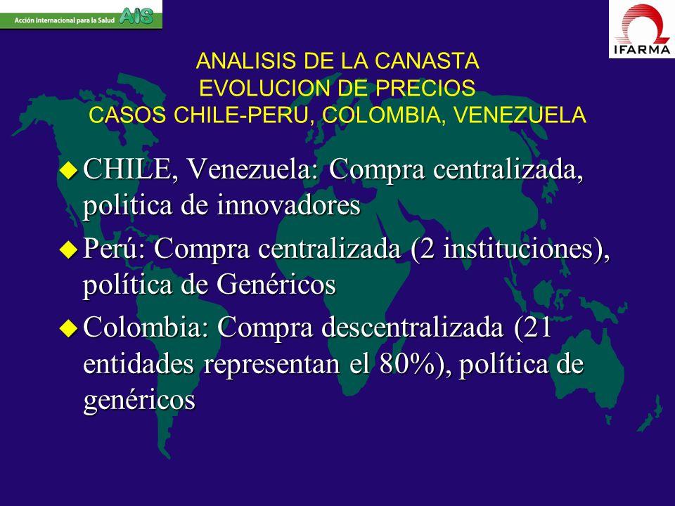 ANALISIS DE LA CANASTA EVOLUCION DE PRECIOS CASOS CHILE-PERU, COLOMBIA, VENEZUELA u CHILE, Venezuela: Compra centralizada, politica de innovadores u P