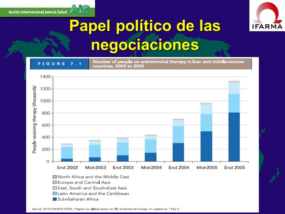 Papel político de las negociaciones
