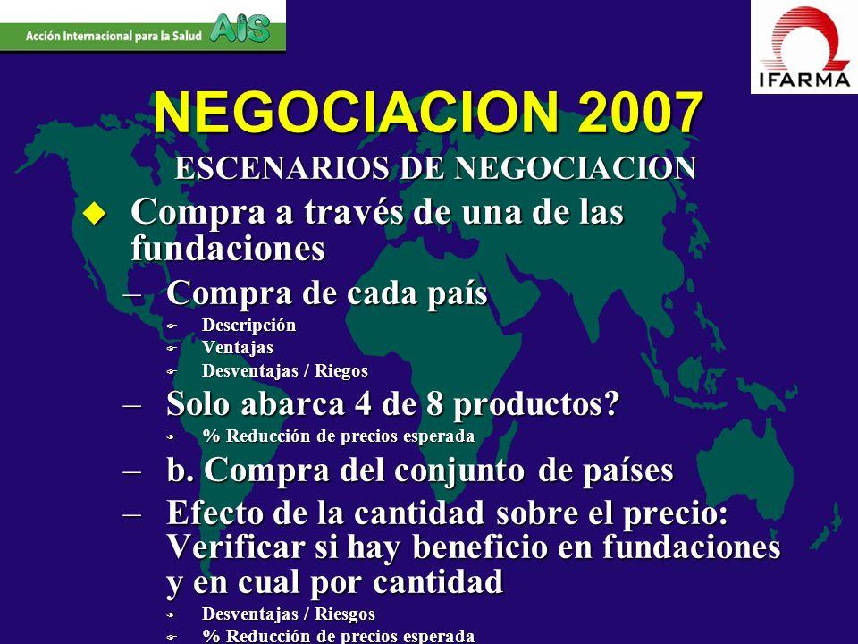 NEGOCIACION 2007 ESCENARIOS DE NEGOCIACION u Compra a través de una de las fundaciones –Compra de cada país F Descripción F Ventajas F Desventajas / R