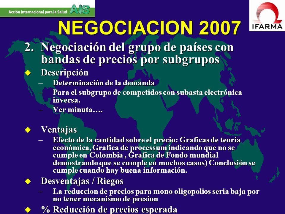 NEGOCIACION 2007 2. Negociación del grupo de países con bandas de precios por subgrupos u Descripción –Determinación de la demanda –Para el subgrupo d