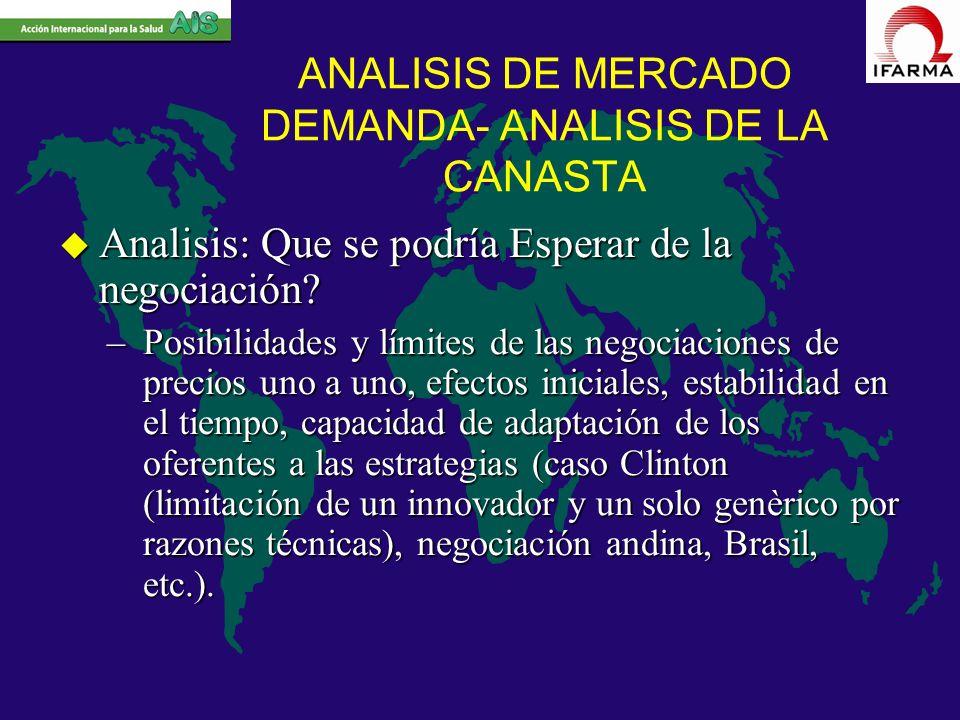 ANALISIS DE MERCADO DEMANDA- ANALISIS DE LA CANASTA u Analisis: Que se podría Esperar de la negociación? –Posibilidades y límites de las negociaciones