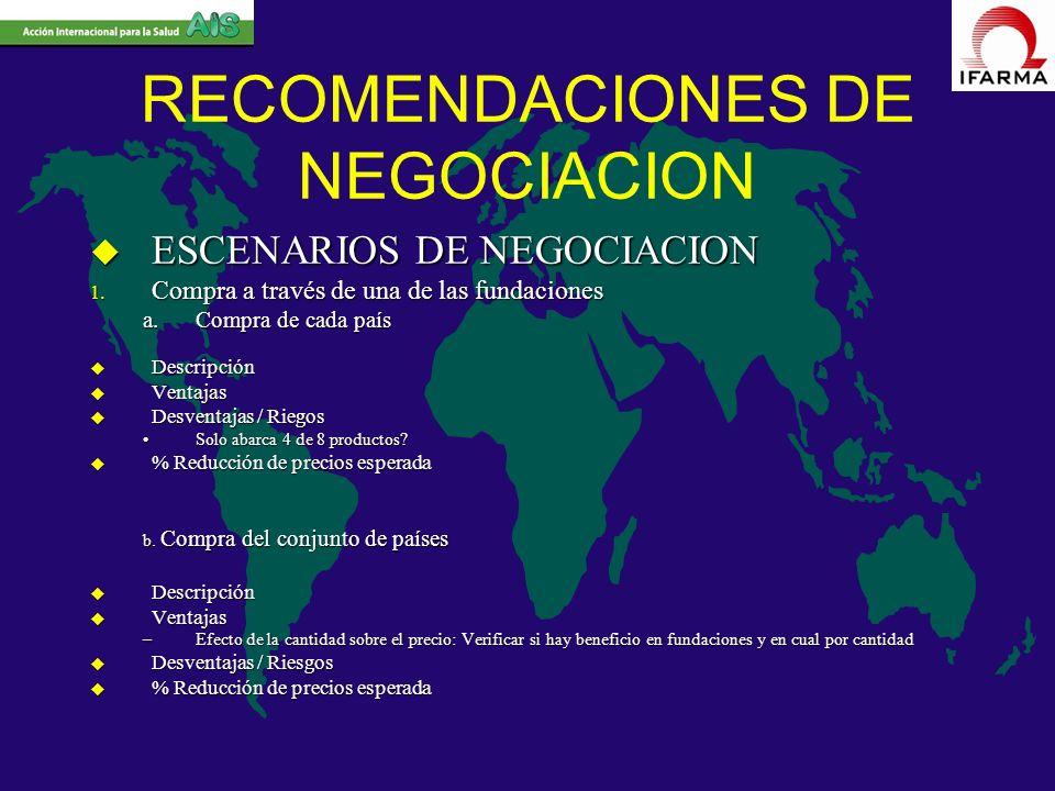RECOMENDACIONES DE NEGOCIACION u ESCENARIOS DE NEGOCIACION 1. Compra a través de una de las fundaciones a.Compra de cada país u Descripción u Ventajas