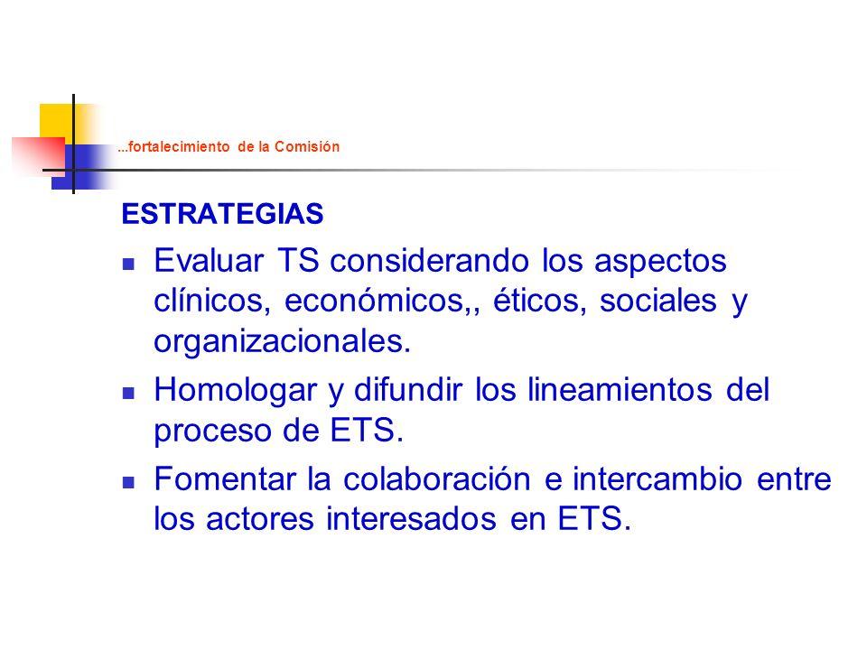 ...fortalecimiento de la Comisión ESTRATEGIAS Evaluar TS considerando los aspectos clínicos, económicos,, éticos, sociales y organizacionales. Homolog