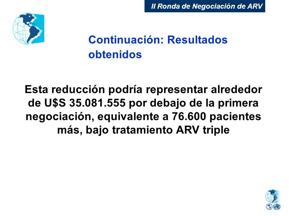 Continuación: Resultados obtenidos Esta reducción podría representar alrededor de U$S 35.081.555 por debajo de la primera negociación, equivalente a 7