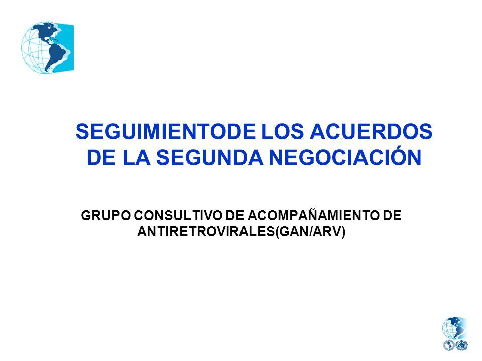 SEGUIMIENTODE LOS ACUERDOS DE LA SEGUNDA NEGOCIACIÓN GRUPO CONSULTIVO DE ACOMPAÑAMIENTO DE ANTIRETROVIRALES(GAN/ARV)