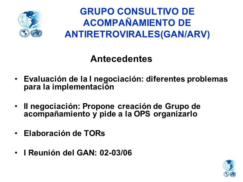 Antecedentes Evaluación de la I negociación: diferentes problemas para la implementación II negociación: Propone creación de Grupo de acompañamiento y