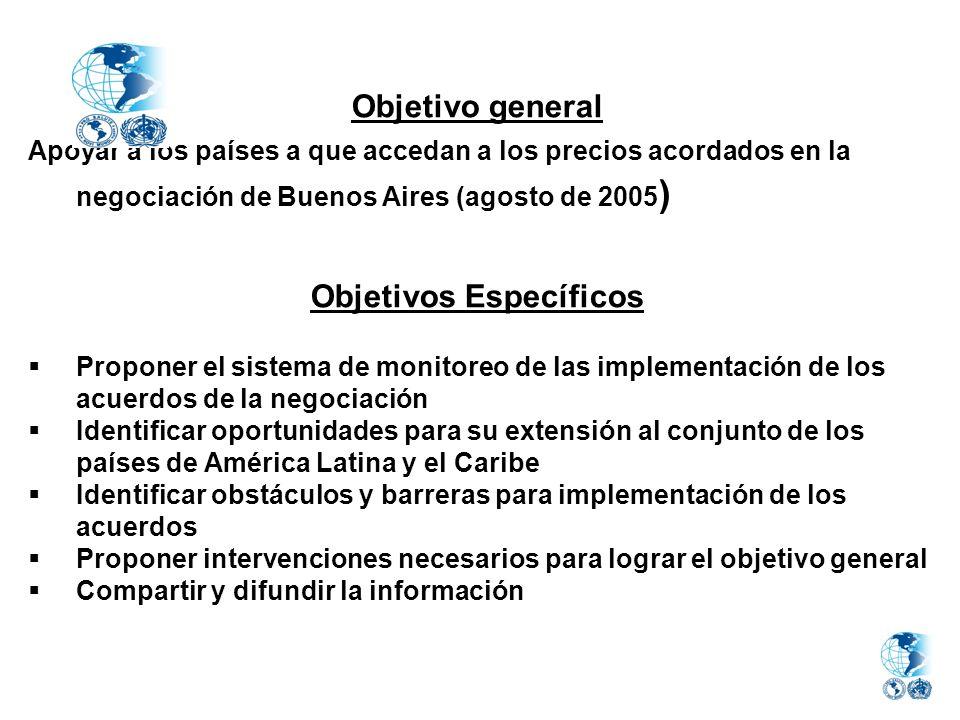 Objetivo general Apoyar a los países a que accedan a los precios acordados en la negociación de Buenos Aires (agosto de 2005 ) Objetivos Específicos P