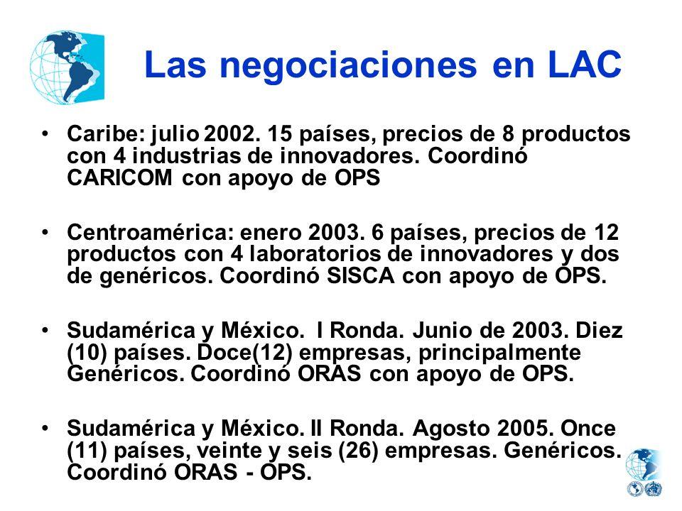 Caribe: julio 2002. 15 países, precios de 8 productos con 4 industrias de innovadores. Coordinó CARICOM con apoyo de OPS Centroamérica: enero 2003. 6