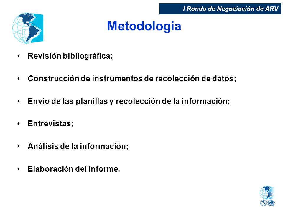 Metodologia Revisión bibliográfica; Construcción de instrumentos de recolección de datos; Envio de las planillas y recolección de la información; Entr