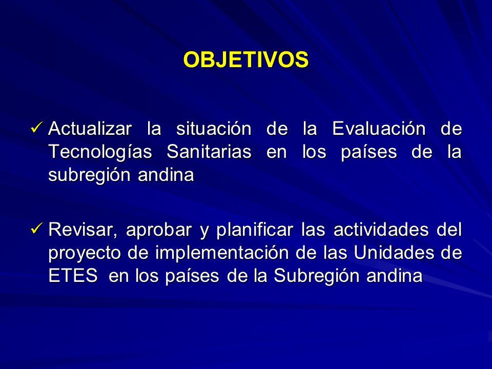 OBJETIVOS Actualizar la situación de la Evaluación de Tecnologías Sanitarias en los países de la subregión andina Actualizar la situación de la Evaluación de Tecnologías Sanitarias en los países de la subregión andina Revisar, aprobar y planificar las actividades del proyecto de implementación de las Unidades de ETES en los países de la Subregión andina Revisar, aprobar y planificar las actividades del proyecto de implementación de las Unidades de ETES en los países de la Subregión andina