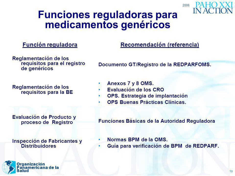 2006 Organización Panamericana de la Salud 19 Funciones reguladoras para medicamentos genéricos Función reguladora Reglamentación de los requisitos pa