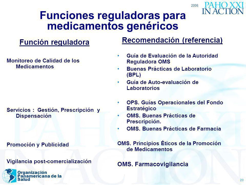 2006 Organización Panamericana de la Salud 20 Funciones reguladoras para medicamentos genéricos Función reguladora Monitoreo de Calidad de los Medicam