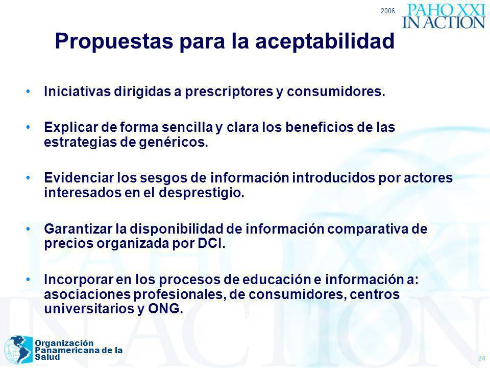 2006 Organización Panamericana de la Salud 24 Propuestas para la aceptabilidad Iniciativas dirigidas a prescriptores y consumidores. Explicar de forma