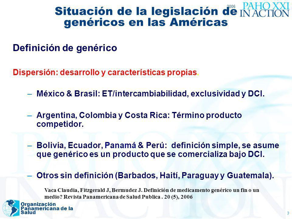 2006 Organización Panamericana de la Salud 3 Situación de la legislación de genéricos en las Américas Definición de genérico Dispersión: desarrollo y