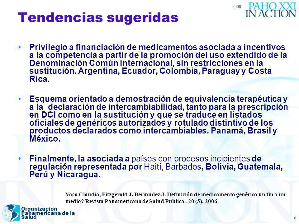 2006 Organización Panamericana de la Salud 6 Tendencias sugeridas Privilegio a financiación de medicamentos asociada a incentivos a la competencia a p