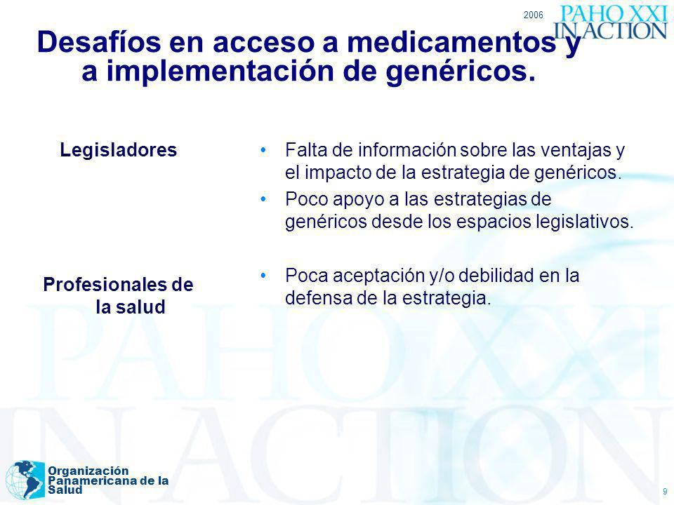 2006 Organización Panamericana de la Salud 9 Legisladores Profesionales de la salud Falta de información sobre las ventajas y el impacto de la estrate