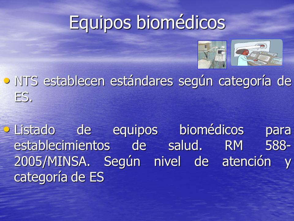 NTS establecen estándares según categoría de ES. NTS establecen estándares según categoría de ES. Listado de equipos biomédicos para establecimientos
