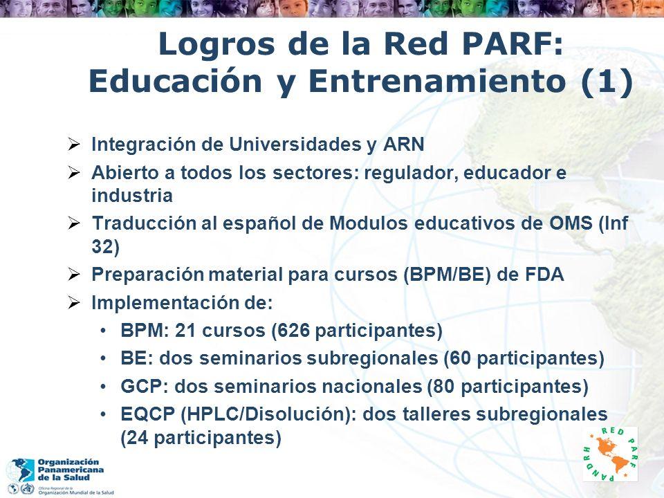 Logros de la Red PARF: Educación y Entrenamiento (1) Integración de Universidades y ARN Abierto a todos los sectores: regulador, educador e industria