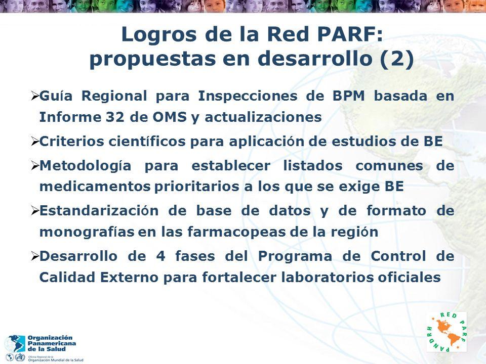 Logros de la Red PARF: propuestas en desarrollo (2) Gu í a Regional para Inspecciones de BPM basada en Informe 32 de OMS y actualizaciones Criterios c