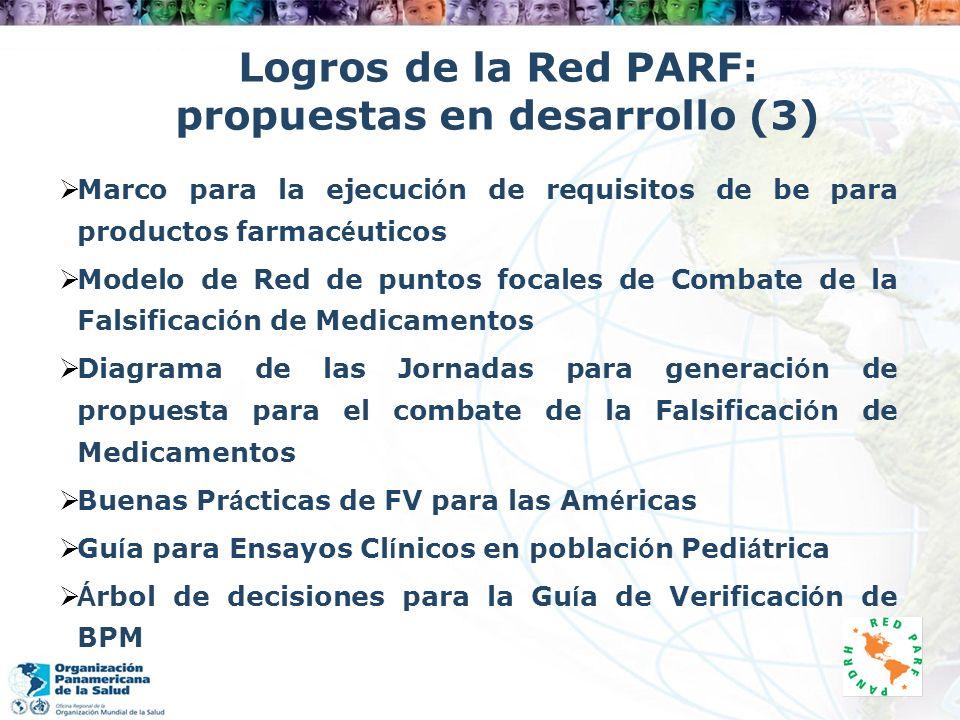 Logros de la Red PARF: propuestas en desarrollo (3) Marco para la ejecuci ó n de requisitos de be para productos farmac é uticos Modelo de Red de punt
