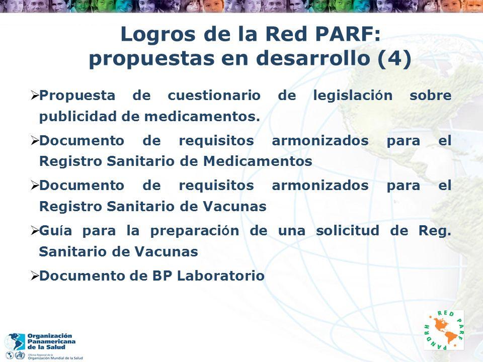 Logros de la Red PARF: propuestas en desarrollo (4) Propuesta de cuestionario de legislaci ó n sobre publicidad de medicamentos. Documento de requisit