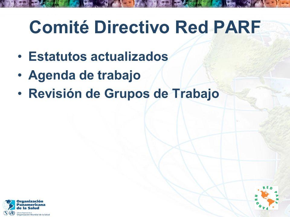Comité Directivo Red PARF Estatutos actualizados Agenda de trabajo Revisión de Grupos de Trabajo