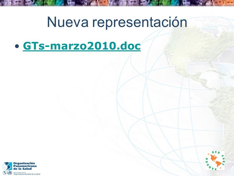 Nueva representación GTs-marzo2010.doc