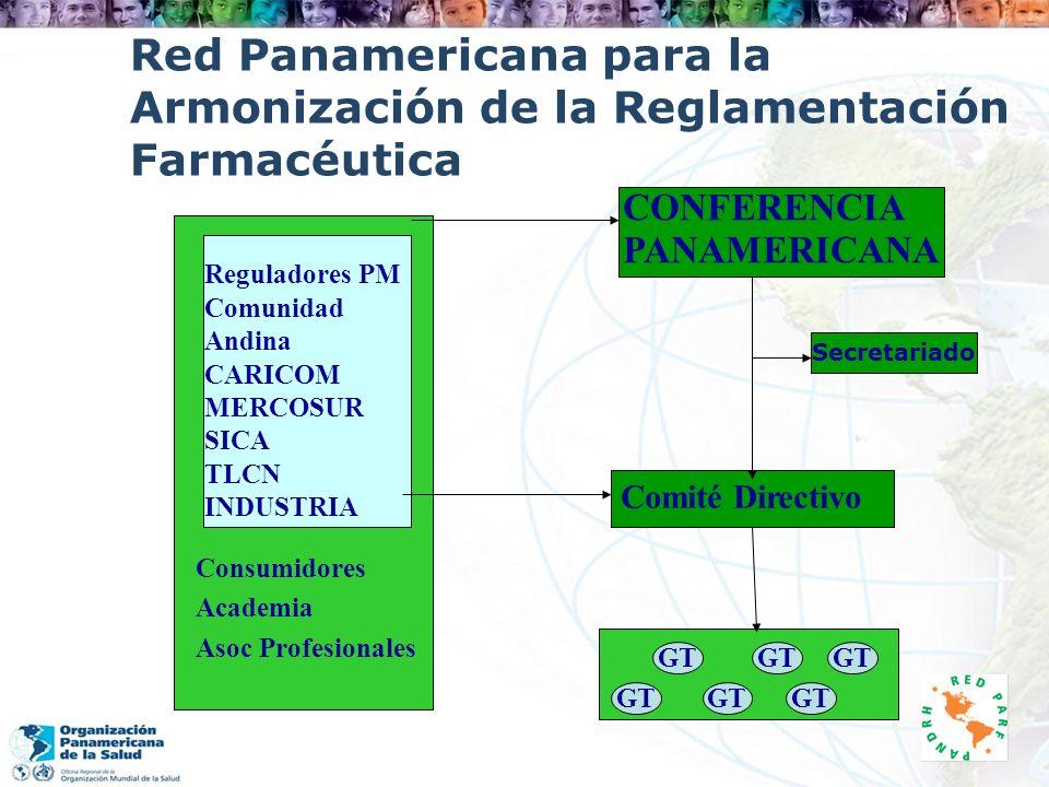Red Panamericana para la Armonización de la Reglamentación Farmacéutica Consumidores Academia Asoc Profesionales CONFERENCIA PANAMERICANA Secretariado