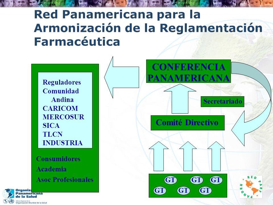 Consumidores Academia Asoc Profesionales CONFERENCIA PANAMERICANA Secretariado Comité Directivo GT Reguladores Comunidad Andina CARICOM MERCOSUR SICA