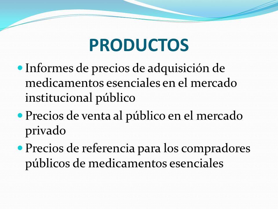 PRODUCTOS Informes de precios de adquisición de medicamentos esenciales en el mercado institucional público Precios de venta al público en el mercado privado Precios de referencia para los compradores públicos de medicamentos esenciales