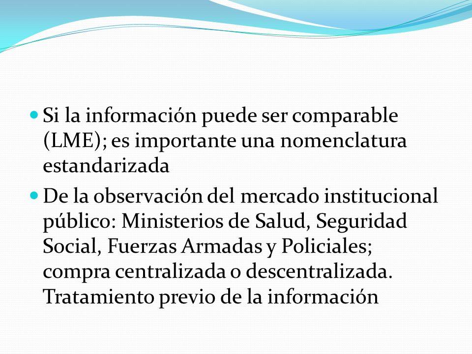 Si la información puede ser comparable (LME); es importante una nomenclatura estandarizada De la observación del mercado institucional público: Ministerios de Salud, Seguridad Social, Fuerzas Armadas y Policiales; compra centralizada o descentralizada.