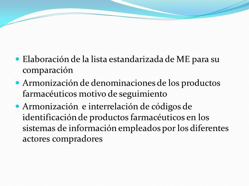 Elaboración de la lista estandarizada de ME para su comparación Armonización de denominaciones de los productos farmacéuticos motivo de seguimiento Armonización e interrelación de códigos de identificación de productos farmacéuticos en los sistemas de información empleados por los diferentes actores compradores