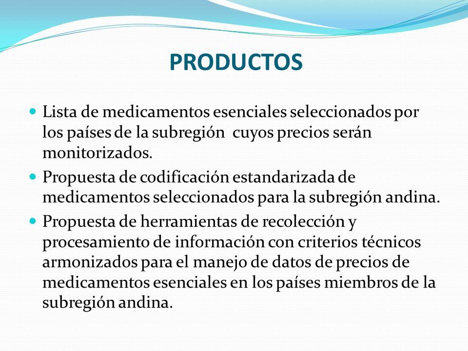 PRODUCTOS Lista de medicamentos esenciales seleccionados por los países de la subregión cuyos precios serán monitorizados.