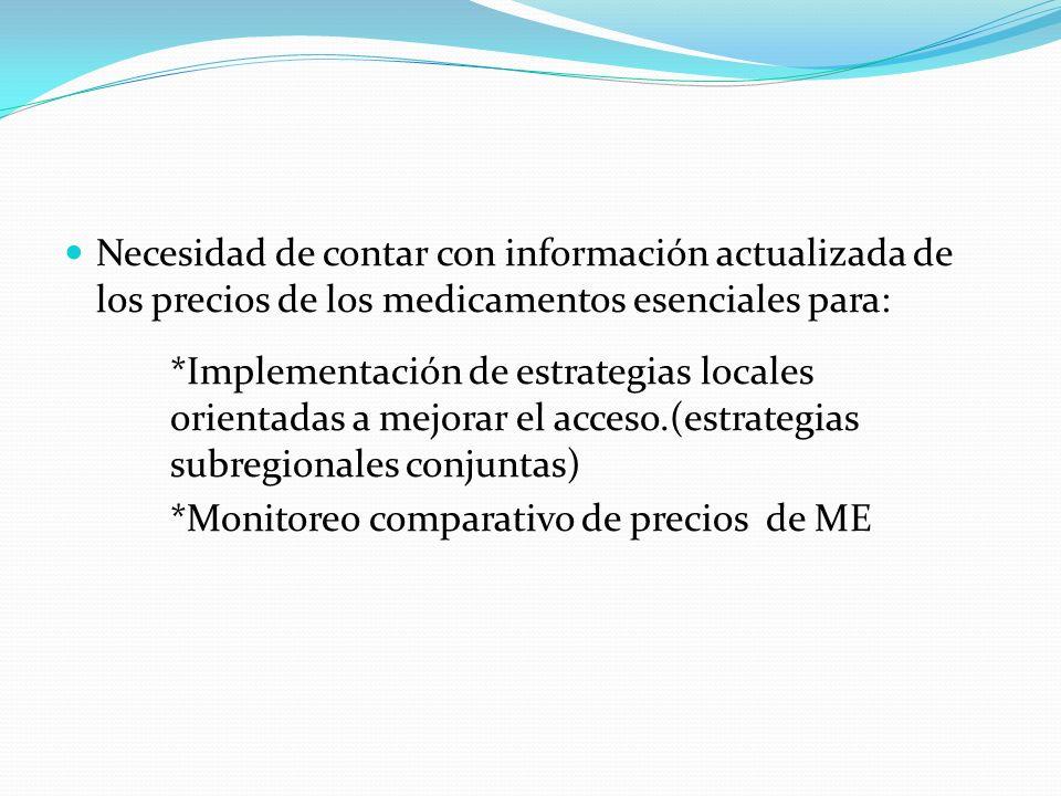 Necesidad de contar con información actualizada de los precios de los medicamentos esenciales para: *Implementación de estrategias locales orientadas a mejorar el acceso.(estrategias subregionales conjuntas) *Monitoreo comparativo de precios de ME