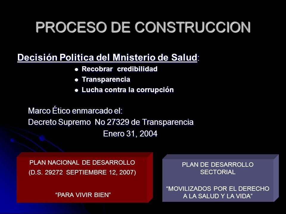 APLICANDO EL CÓDIGO DE ÉTICA o Sistema Nacional de Vigilancia y Control (RM 250 Mayo 14, 2003) o Sistema Nacional de Vigilancia y Control (RM 250 Mayo 14, 2003) CAPITULO XI PROCEDIMIENTOS ADMINISTRATIVOS CAPITULO XI PROCEDIMIENTOS ADMINISTRATIVOS 1.1.