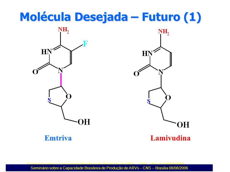 Emtriva Lamivudina Molécula Desejada – Futuro (1) Seminário sobre a Capacidade Brasileira de Produção de ARVs – CNS – Brasilia 08/08/2006