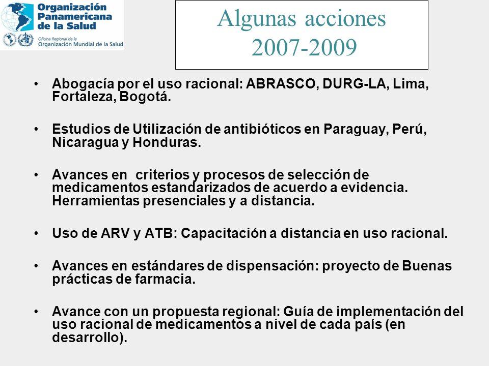 Abogacía por el uso racional: ABRASCO, DURG-LA, Lima, Fortaleza, Bogotá. Estudios de Utilización de antibióticos en Paraguay, Perú, Nicaragua y Hondur