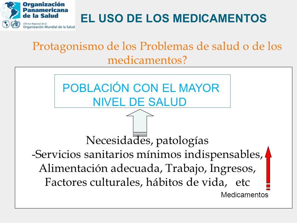 Protagonismo de los Problemas de salud o de los medicamentos? Necesidades, patologías -Servicios sanitarios mínimos indispensables, Alimentación adecu