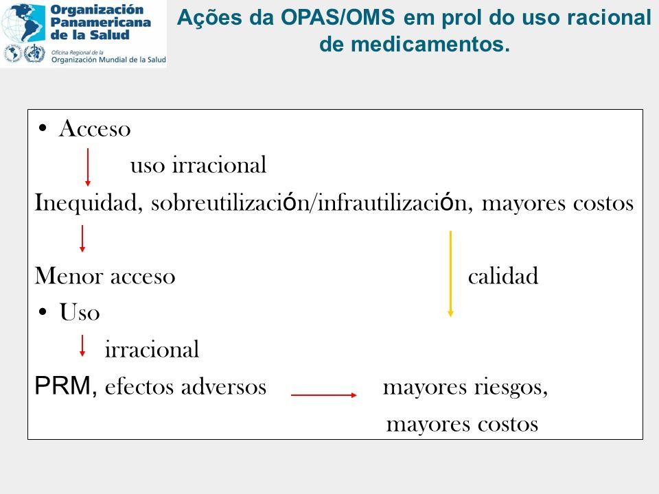 Acceso uso irracional Inequidad, sobreutilizaci ó n/infrautilizaci ó n, mayores costos Menor acceso calidad Uso irracional PRM, efectos adversos mayor