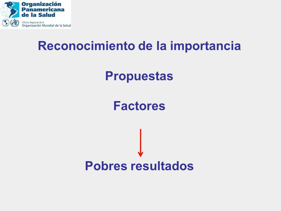 Reconocimiento de la importancia Propuestas Factores Pobres resultados