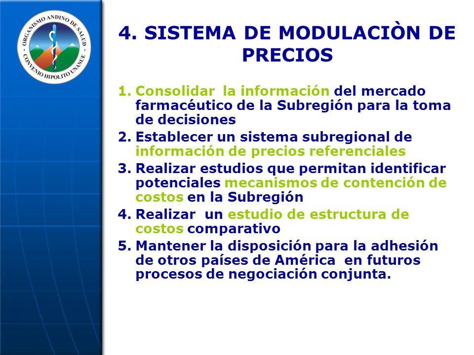 4. SISTEMA DE MODULACIÒN DE PRECIOS 1.Consolidar la información del mercado farmacéutico de la Subregión para la toma de decisiones 2.Establecer un si