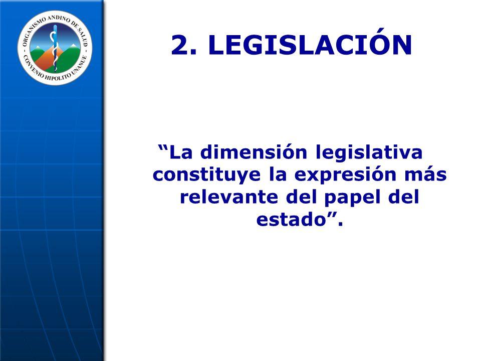 2. LEGISLACIÓN La dimensión legislativa constituye la expresión más relevante del papel del estado.