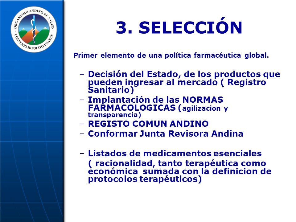3. SELECCIÓN Primer elemento de una política farmacéutica global.