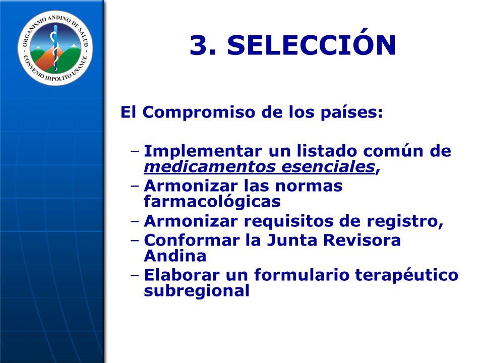 3. SELECCIÓN El Compromiso de los países: –Implementar un listado común de medicamentos esenciales, –Armonizar las normas farmacológicas –Armonizar re