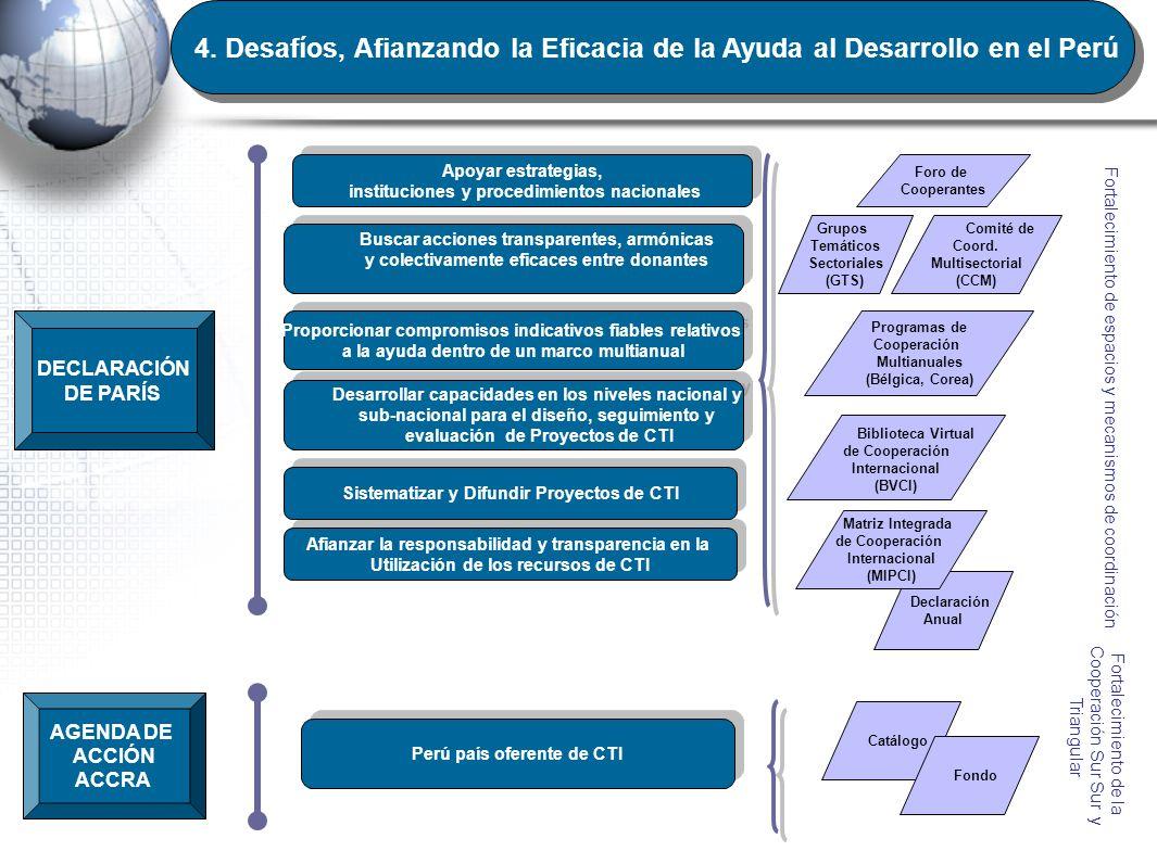 Declaración Anual Matriz Integrada de Cooperación Internacional (MIPCI) Foro de Cooperantes Comité de Coord. Multisectorial (CCM) Grupos Temáticos Sec